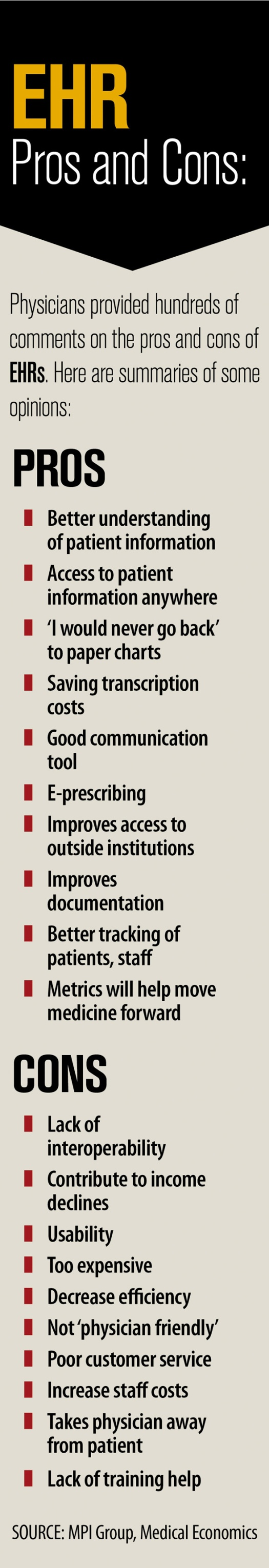 Measuring EHR pain points: High cost, poor functionality outweigh benefits, ease of access